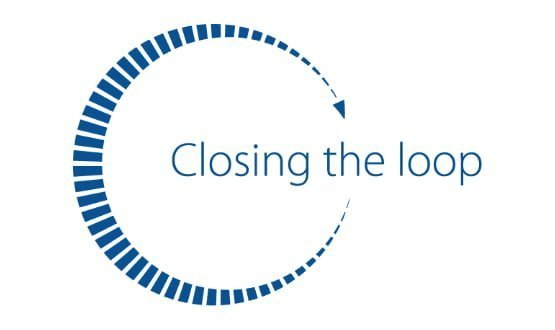 Ade Memoire on closing the loop