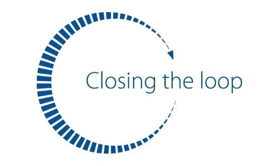 Ade Memoire on closing the loop