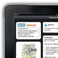 NHS CB gets patient 'insight' via app