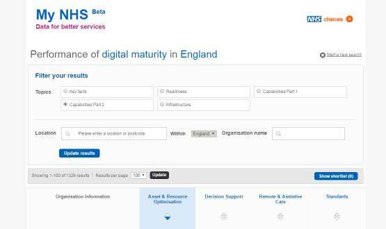 NHS England publishes 'mixed' picture of digital maturity