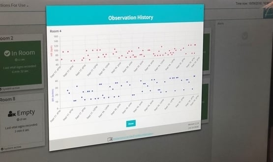 Oxehealth secures 'world first' accreditation for optical vital signs tech