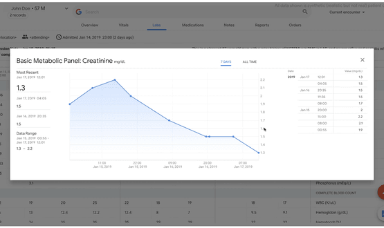 Google Health unveils EHR data aggregation tool for clinicians
